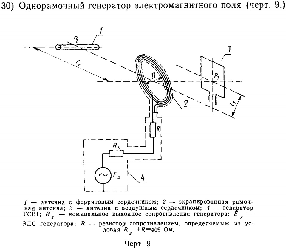 Однорамочный метод измерения чувствительности радиоприёмника